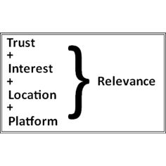 Trust + Interest + Location + Platform = Relevance.   #influence #trust  Welcome to the trust network.  http://colinwalker.me.uk/2012/04/welcome-to-the-trust-network/