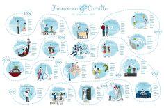 Tableau de mariage con le mie illustrazioni realizzato per il matrimonio di Francesco e Camilla.  Tableau de mariage with my illustrations. #wedding #illustration #weddingideas