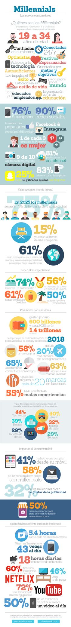 Millenials: los nuevos consumidores #infografia #infographic #marketing