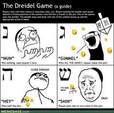 The Dreidel game explained in meme form...