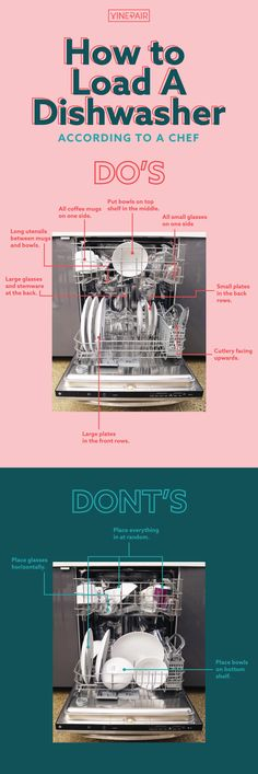 How to Load a Dishwasher, According to a Chef (Infographic) Pinot Noir Taste, Grilled Halibut, Palate Cleanser, Sweet Wine, Clean Dishwasher, Big Family, Small Plates, Kitchen Hacks, Serving Platters