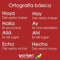 Ortografía Básica (2)