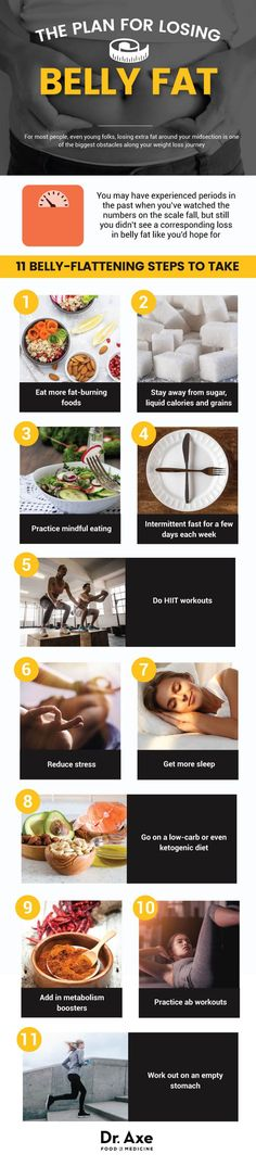 Plan for how to lose belly fat - Dr. Axe http://www.draxe.com #health #holistic #natural