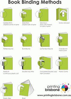 Bookbindinggraphics-731x1024-731x1024.gif (731×1024)