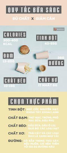 Quy tắc bữa sáng nhất định phải nhớ để vừa khỏe mạnh vừa giảm cân - Ảnh 1.