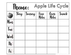 Get your free Apple Life Cycle unit planner - fill in with your favorite apple themed activities! Apple Life Cycle, Apple Activities, School Planner, Unit Plan, Community Helpers, School Themes, Tot School, Life Cycles, The Unit