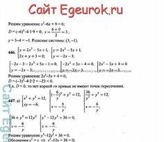 English For Medical Students AH Sabluk LV Levandovska Торрент