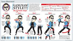 """[Infographic] Gangnam Style """"The 5 Basic Steps"""