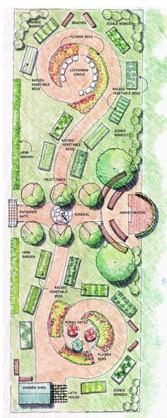 An Herb Garden Plan | Gardens, Herbs Garden And Garden Design Plans