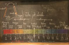 Waldorf ~ 7th grade ~ Chemistry ~ The pH Scale ~ chalkboard drawing