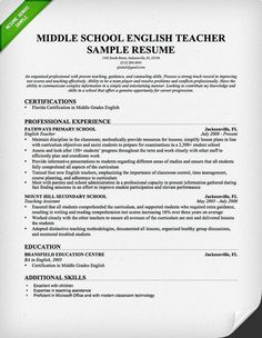 tips on writing a persuasive cover letter find information for your whole job search - Resume Format Tips