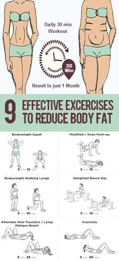 Fat on the body is bad news. It doesn't just look bad, but these excess pounds bring poor health with it too. It
