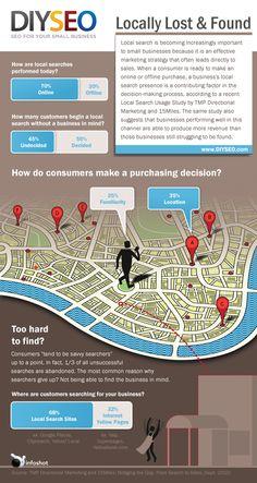 Local SEO for SMBs den immensen Stellenwert, den eine optimierte Seo Marketing, Mobile Marketing, Internet Marketing, Online Marketing, Digital Marketing, Search Optimization, Social Media Poster, Seo Basics, Seo Guide