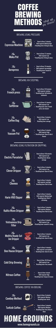 #Coffee Brewing Methods: 19 Kickass Ways to Brew Sensational Coffee - Home Grounds