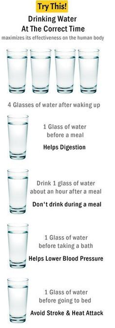 Drinking water at the correct time maximizes its effectiveness on the human body. The Importance of Drinking Water Water is very important for your body. Your body can last several days without eat…