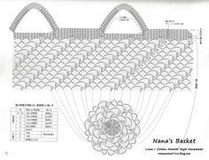Crochet Chart, Filet Crochet, Crochet Stitches, Knit Crochet, Crotchet Bags, Knitted Bags, Crochet Clutch, Crochet Handbags, Crochet Toys Patterns
