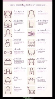 The ultimate Fashion Vocabulary List this is a great list of purses for any person or occasion such as back to school.There are tons of styles of purses for everybody.In addition a new purse is a nice and stylish way to start the school year. Fashion Terminology, Fashion Terms, Fashion 101, Fashion Bags, Fashion Accessories, Fashion Vocabulary, Vocabulary List, Retro Mode, Fashion Dictionary