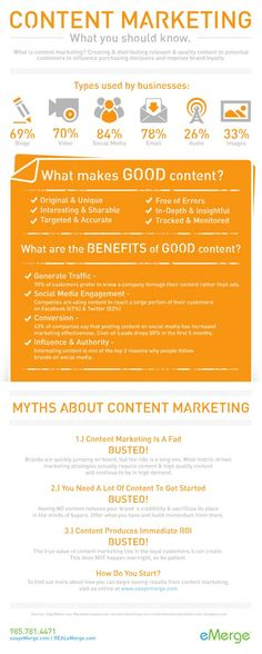 #ContentMarketing - What You Should Know