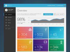 Marketing dashboard UX + UI design