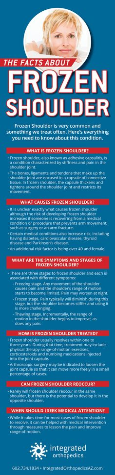 frozen shoulder, orthopedics frozen shoulder