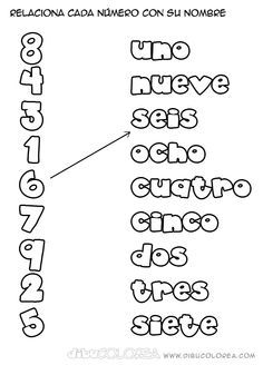 Preschool Spanish Lessons, Spanish Worksheets, Spanish Teaching Resources, Spanish Activities, Spanish Language Learning, Kindergarten Worksheets, In Kindergarten, Spanish Numbers, Spanish Words