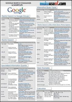 Nice Google Commands/Shortcuts cheatsheet by MakeUseOf.com