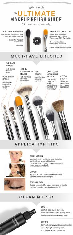 Ultimate makeup brush guide: what to use when and why #makeuptips #makeupbrushes