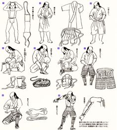 In the 20-step process of dressing for battle