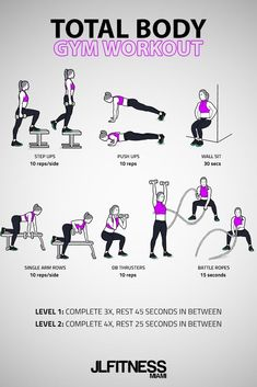 Total Body Gym Workout For Women | JLFITNESSMIAMI
