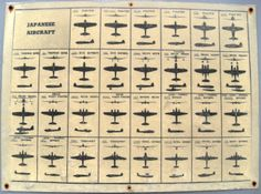 Vintage infographic / visualization, Japanese aircraft identification chart