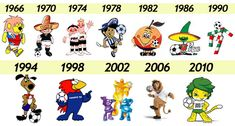 Relembre os mascotes da Copa do Mundo