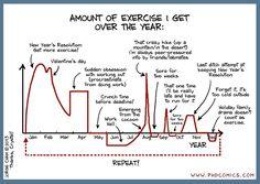 PHD Comics: Exercise vs. Time