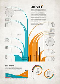 Digital Nostalgia  A set of information graphics which examine the technological changes in our lifetimes and the influences they have had on our lives.