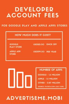 DEVELOPER ACCOUNT FEES FOR GOOGLE PLAY AND APPLE APP STORES INFOGRAPHIC #Advertise, #AppStore, #Apple, #Application, #Apps, #Cost, #Developer, #Development, #Fees, #GooglePlay, #Infographic, #Mobi, #Mobile, #Smartphone - http://advertiseme.mobi/developer-account-fees-for-google-play-and-apple-app-stores-infographic/