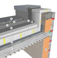 Egyenes rétegrend   Austrotherm hőszigetelés - EPS, XPS, formahabosított anyagok