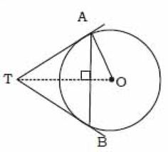 Geometry - Geometry - TakshilaOnline.com