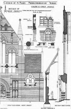 1878 – Church of St. Home History, Middlesbrough, Boro, Yorkshire, Cathedral, Saints, Floor Plans, Tower, Architecture