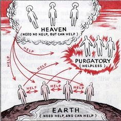 Let us always pray for each other, especially for those souls in purgatory who are unable to help themselves and rely on others to help them leave and make it to heaven. Note: souls in purgatory do have the ability to pray for us, so they're not completely helpless.