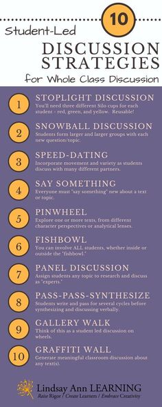 10 Student Led Discussion Strategies for Whole Class Discussion is part of Classroom discussion - Every English language arts teacher needs a variety of successful, student led discussion strategies that will provide opportunities for student learning Instructional Coaching, Instructional Strategies, Teaching Strategies, Teaching Tips, Siop Strategies, Student Teaching, Kagen Strategies, Cooperative Learning Strategies, Teaching Art