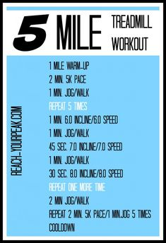 """5 Mile Treadmill Workout...try it next time you're bored on the """"dreadmill"""" #pinoftheday"""