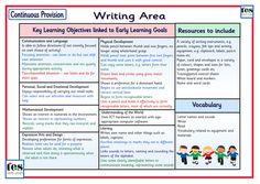 <em>Continuous</em> <em>Provision</em>: Writing