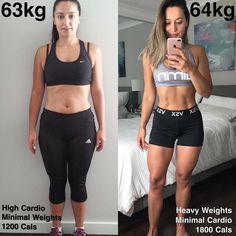 BBG Weight Loss | POPSUGAR Fitness