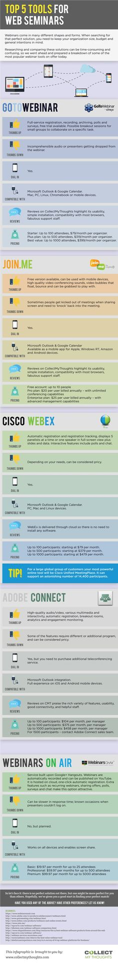 Top 5 Tools for Webinars Infographic - http://elearninginfographics.com/top-5-tools-webinars-infographic/