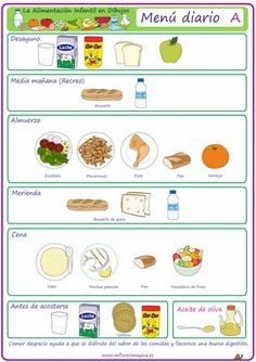 La alimentación infantil en dibujos: Etapa escolar