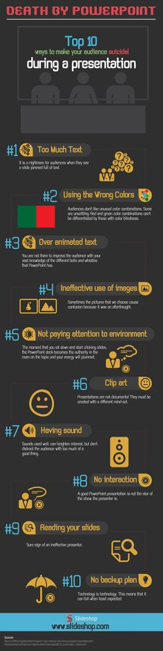 INFOGRAPHICS: Death by Powerpoint: Top 10 Ways to make your Audience Suicidal during a Presentation