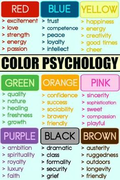 Colour psychology  #Luxurydotcom