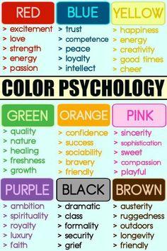 Colour psychology  #Luxurydotcom