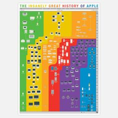 History of Apple 18x24, now featured on Fab.