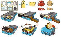 Como arrumar sua mala de viagem