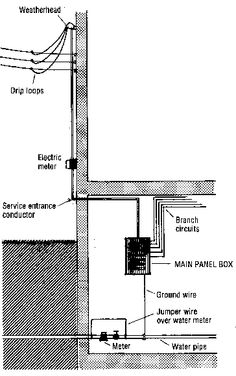 Basic Home Electrical Wiring Diagram furthermore Articles also Electrical Symbols besides Ground Fault Circuit Interrupter further Wiring Diagram Rcd Switch. on rcd circuit breaker wiring diagram
